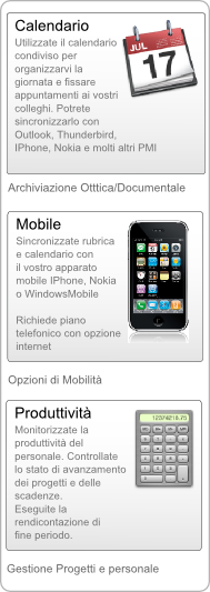 Gestionale Web Azienda Armadillo - IPhone - Nokia -  WindowsMobile